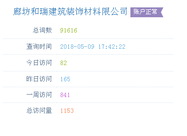 沧州快速排名软件