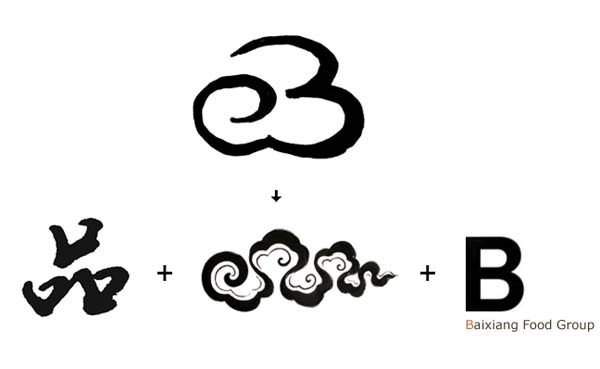 logo logo 标志 设计 矢量 矢量图 素材 图标 600_369