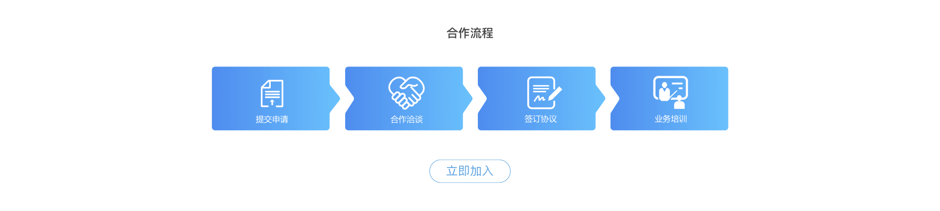山东万里牛招商加盟(图5)