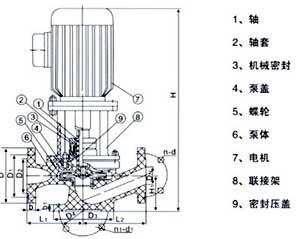 玻璃钢耐酸泵