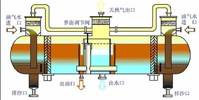 立式调室内柜机结构图