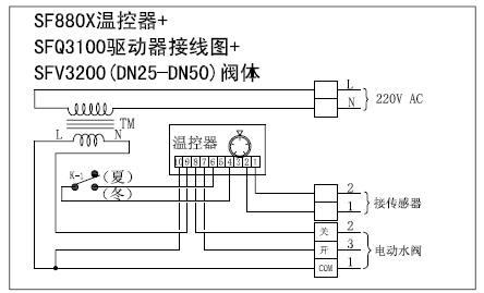 五件套系统接线图