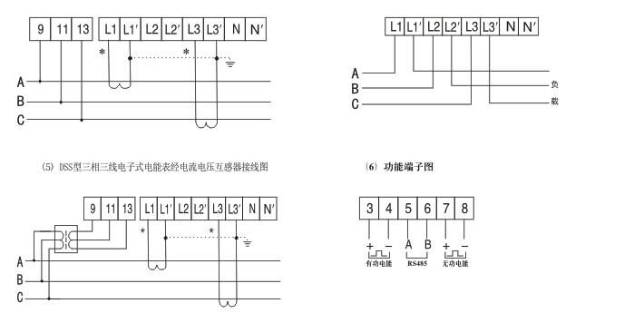 三相电能表-乐清市赤霄电气科技有限公司