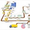 加气混凝土设备价格/蒸压灰砂砖设备/加气块设备