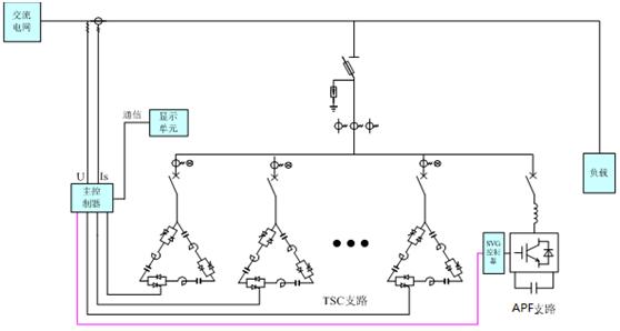 110kv-10kv等值电路图