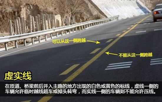 沥青道路交通标线大全及图解,彩色沥青道路使用效果反馈