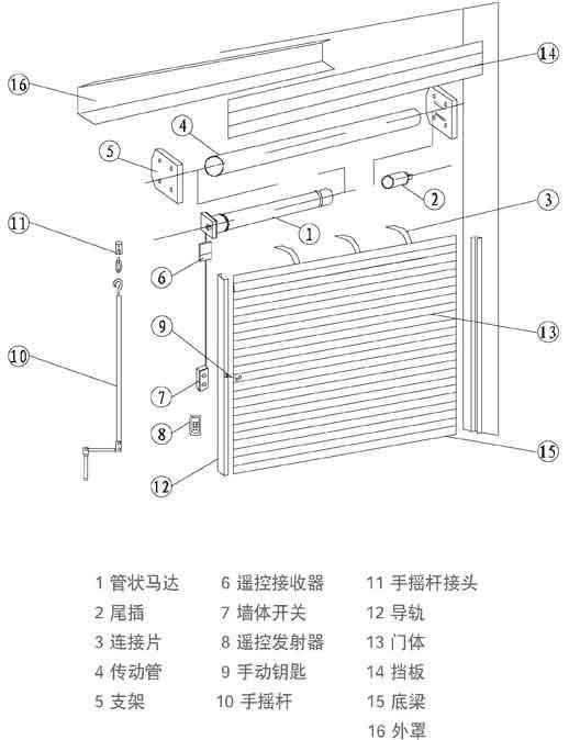 武汉电动卷帘门内部结构图