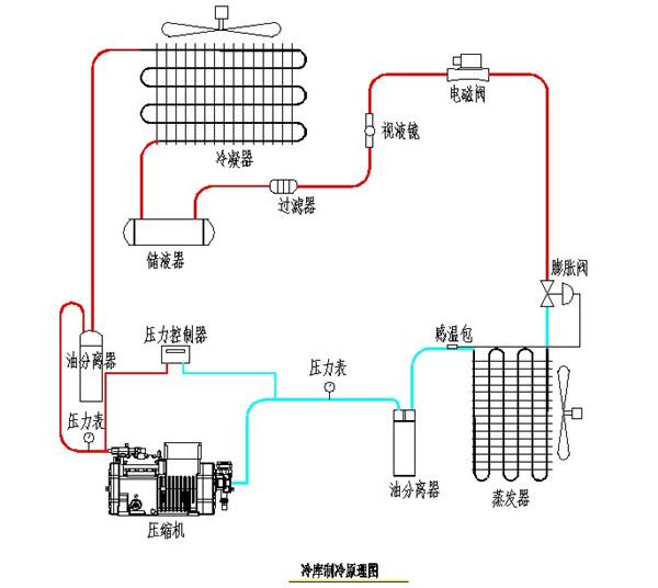冷库电路系统设计图
