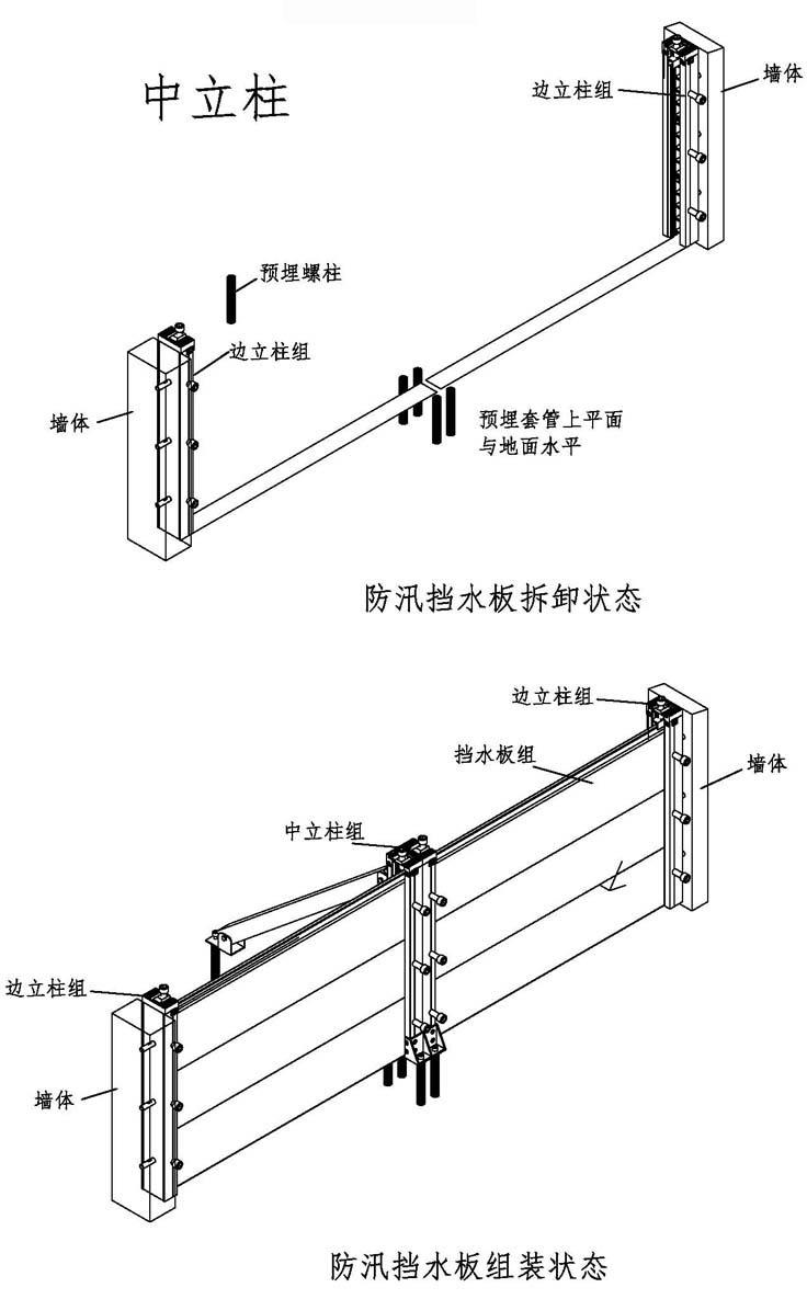挡水板安装方法