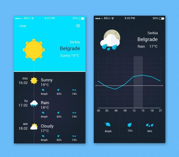 手机天气预报psd界面设计
