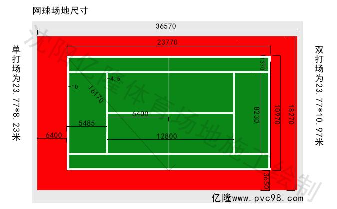 网球场的标准尺寸