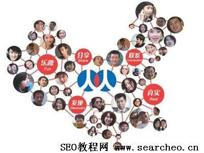 社交媒体SNS对SEO有什么样的影响?