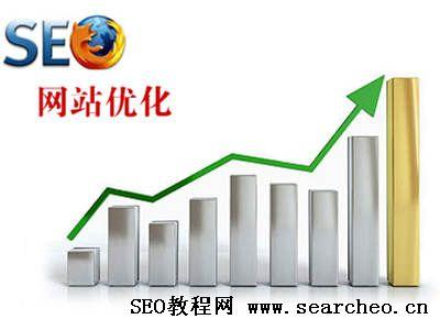 网站SEO优化教程:决定SEO排名的三大核心原则分析(1)