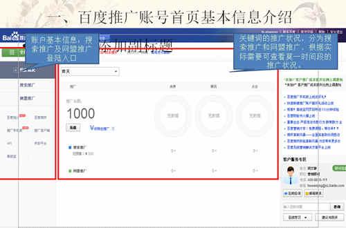 百度推广后台基本操作方法流程手册PPT下载!