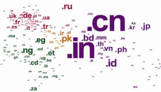 SEO教程:域名长短对网站SEO优化的影响分析