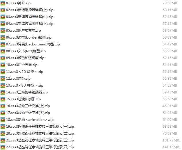 DIV+CSS特效视频教程共22集 附下载地址!