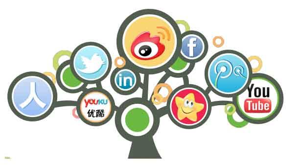 内容策略之网站内容要与网站主题协调