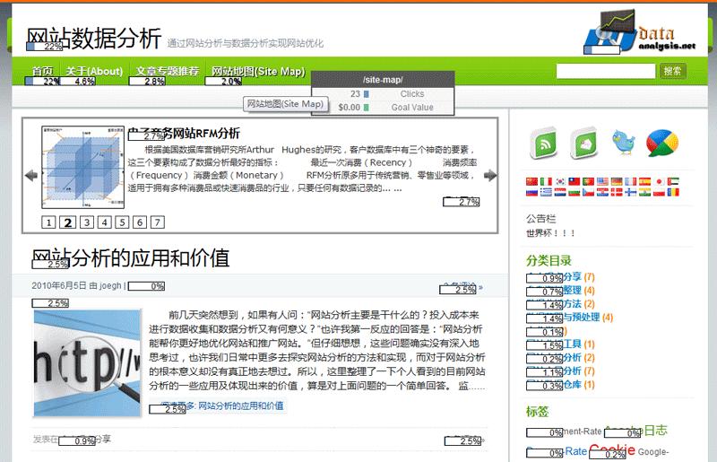 用户体验分析——优化网站导航设计