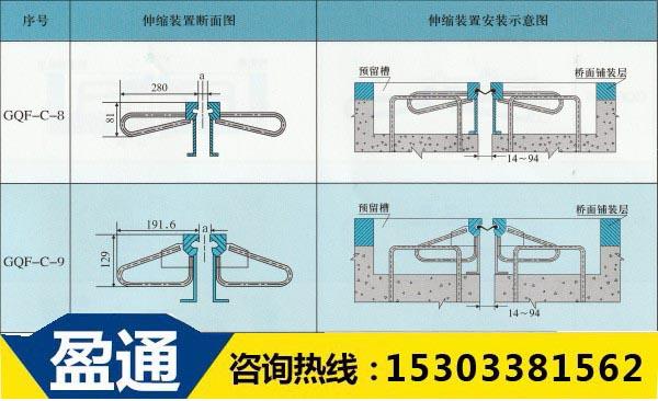 GQF-C型桥梁伸缩缝图纸