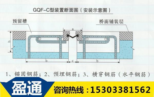 C型桥梁伸缩缝断面图