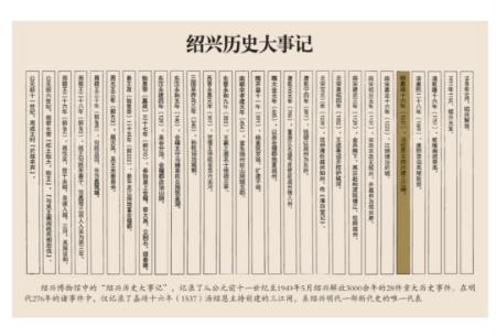 汪毅:我的水命汪汪-伽5自媒体新闻网-关注民生/资讯/公益/美食等综合新闻的自媒体博客