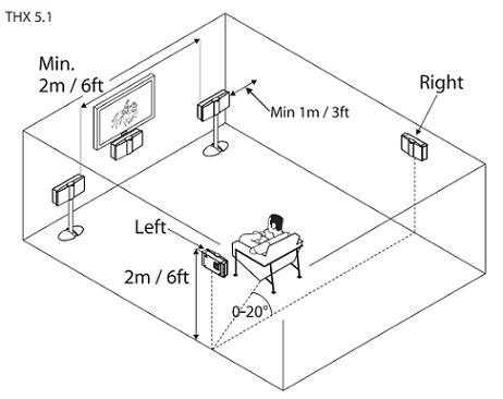 比环绕声功率放大器ab209接线图