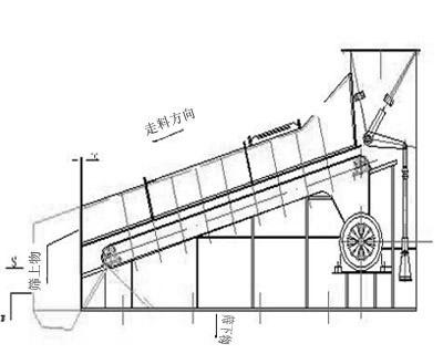 波动筛分机(波动筛煤机)安装示意图