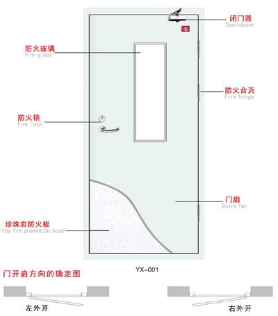 防火门参数图YX-001-介绍