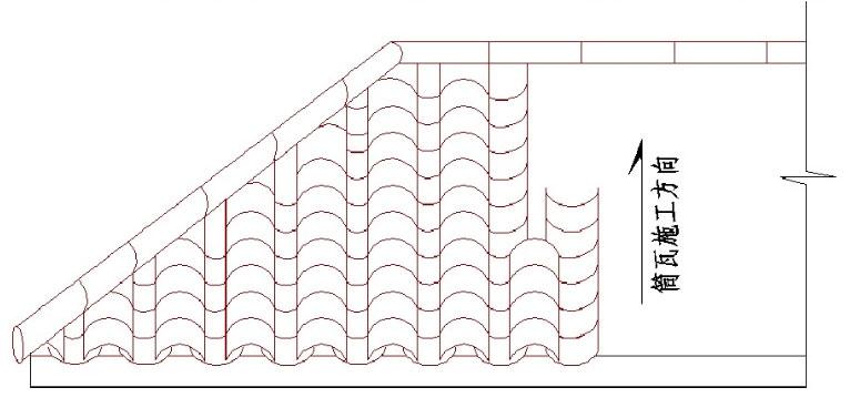 筒瓦施工工序图