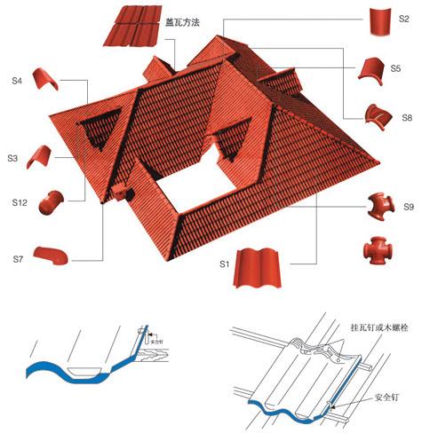 欧式连锁瓦厂家施工安装方法及步骤