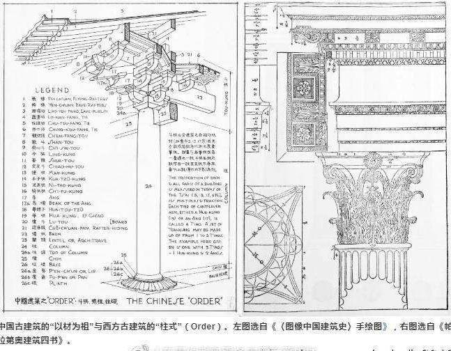 古建筑模数的定义