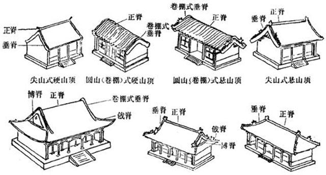 小青瓦结构的仿古屋顶施工要求和和铺设技巧