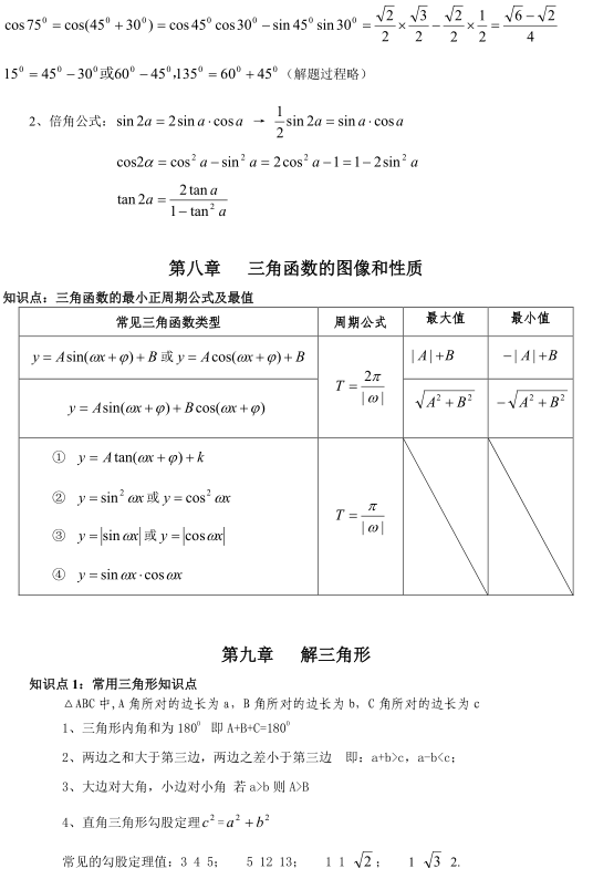 成考数学复习简答题
